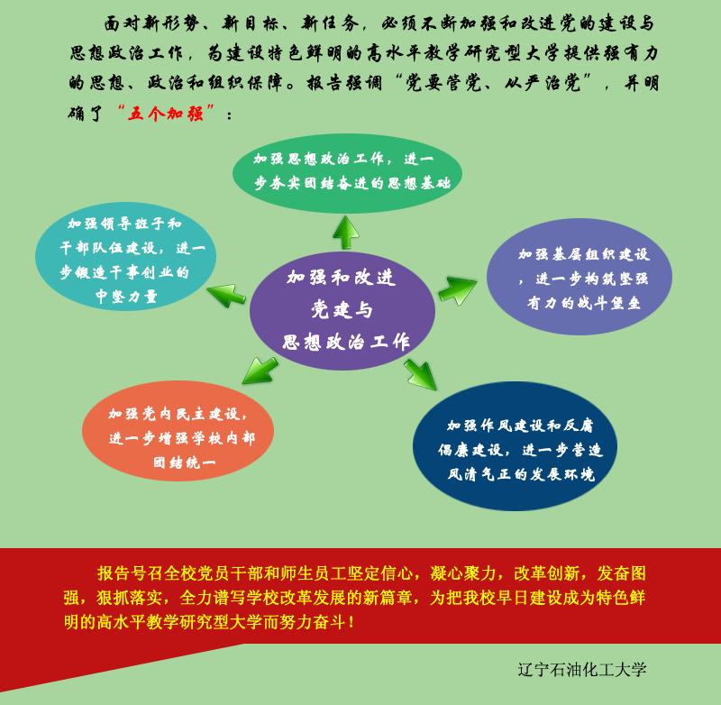 党代会工作报告_镇党代会工作报告3党代会doc